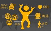 做网络赚钱该如何打造自己的粉丝群体?